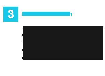 Vergleich Beschreibung Online bestellen