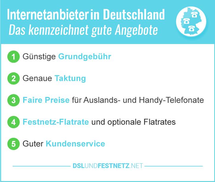 DSL Provider in Deutschland
