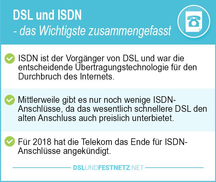 DSL und ISDN