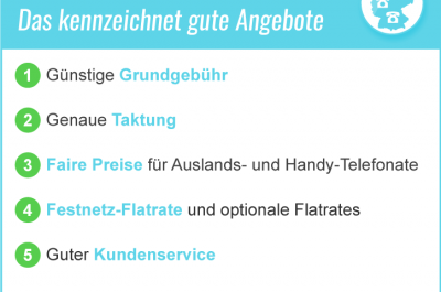 Festnetzanbieter Deutschland 2020 – alle Telefonanbieter im Preisvergleich