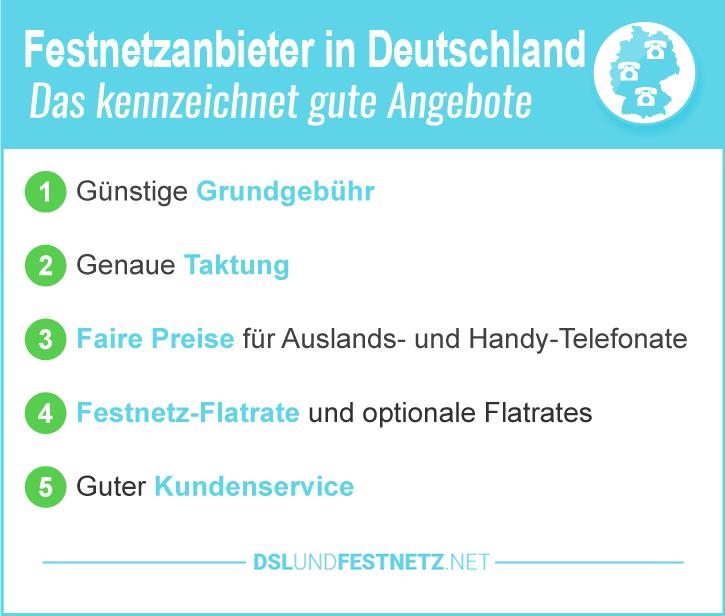 Festnetzanbieter Deutschland